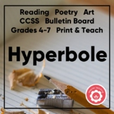 Hyperbole Poetry And Mini-Course