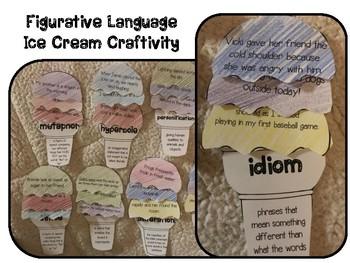 Figurative Language Ice Cream Cones Sort Craftivity PLUS Anchor Charts