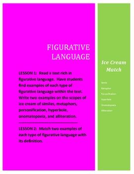 Figurative Language - Ice Cream Scoop Activity