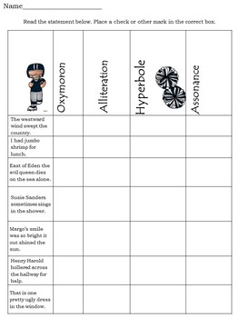 Figurative Language Identification Sheets