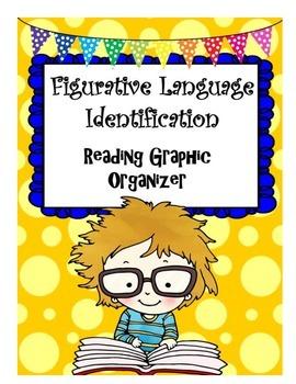 Figurative Language Identification Table