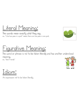 Figurative Language - Idioms