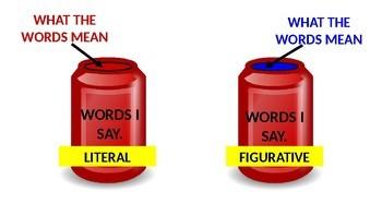 Figurative Language - Idioms PowerPoint