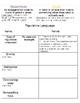 Figurative Language Info Sheet and Worksheet