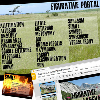 Figurative Language Instructional PowerPoint (Created for Digital)
