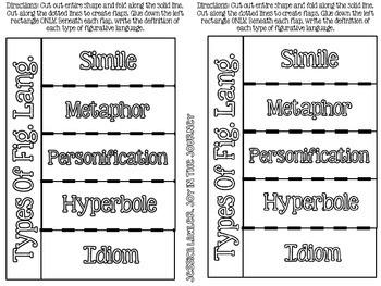 Figurative Language Interactive Notebook Foldables