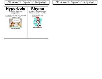Figurative Language Interactive Notes