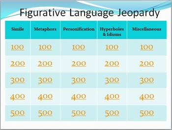 Figurative Language Jeopardy Game!