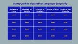 Figurative Language Jeopardy - Harry Potter Theme