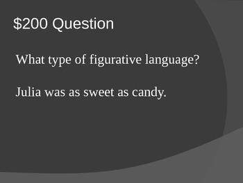 Figurative Language Simile Metaphor Idiom Hyperbole Alliteration Personification