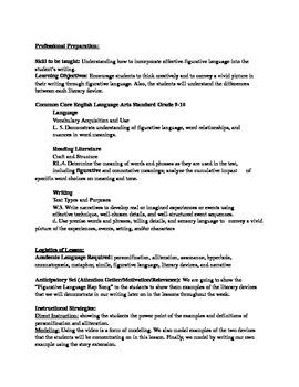 Figurative Language Lesson Plan