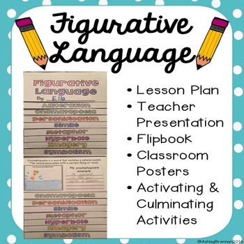 Figurative Language Lesson and Flipbook, Classroom Posters, Activities