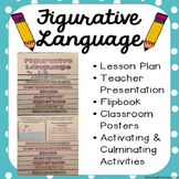 Figurative Language Lesson and Flipbook, Classroom Posters
