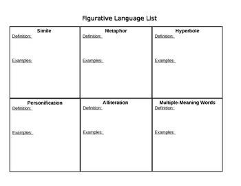 Figurative Language List