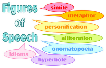 Figurative Language Literature Circle Assignment Sheet