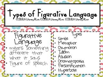 Figurative Language Made Easy