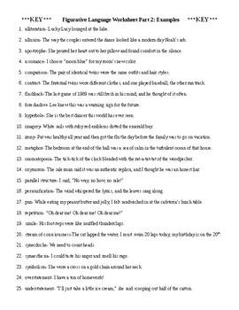 Figurative Language Mini Bundle: Worksheets, Quiz & KEYS