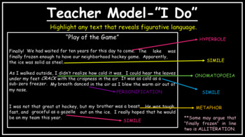Figurative Language Mini-Lesson, 10-Minute Mastery, Literature, PowerPoint