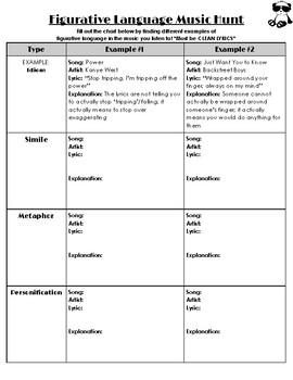 Figurative Language Music Hunt Activity w/ Example