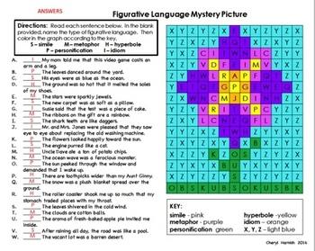 Figurative Language Mystery Picture