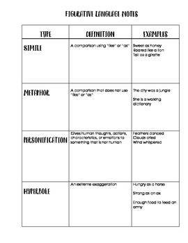 Figurative Language Note-taking Printable