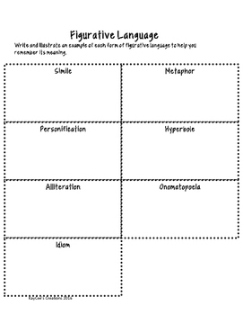 Figurative Language Notes and Practice Sheets with Answer Keys