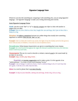 Figurative Language Notes for Descriptive Writing