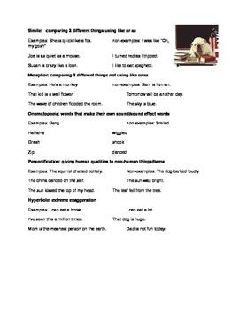 Figurative Language Notes/Study Sheet