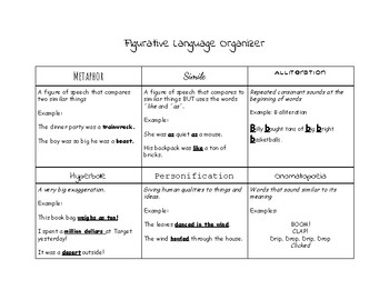 Figurative Language Organizer!