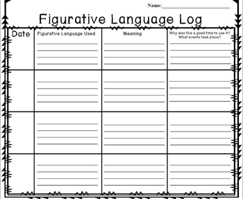 Figurative Language Organizer RL.3.4