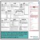 Figurative Language Unit: Prezi, Flip Book, and Worksheets