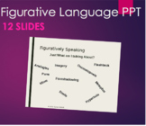 Figurative Language PPT for Poetry, Writing, or Literature
