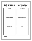 Figurative Language Packet