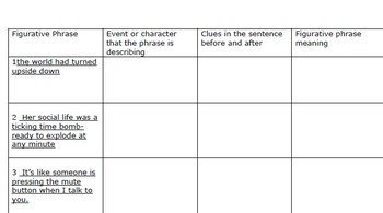 Figurative Language Passage (Figurative expressions used in context)