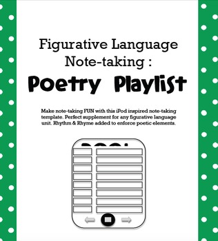Figurative Language: Poetry Playlist