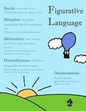 Figurative Language Poster