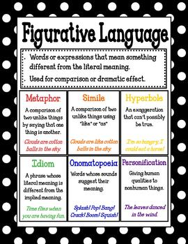 Figurative Language Poster/Mini-Anchor Chart