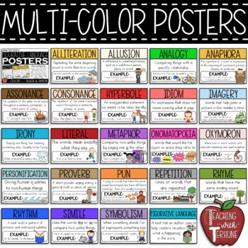 Language Posters {23 Terms with Definition and Example}