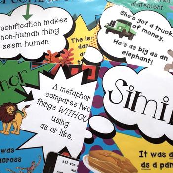 Figurative Language Posters NZ AU UK Spelling