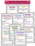 Figurative Language Posters: Alliteration Simile Personifi