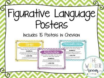 Figurative Language Posters - Chevron Posters - Types of Figurative Language