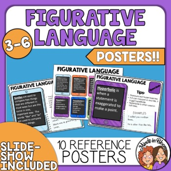 Figurative Language Posters - Mini Anchor Charts for Word Walls & Reference