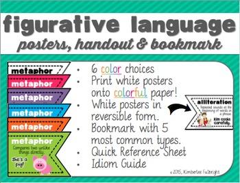 Figurative Language Posters + More