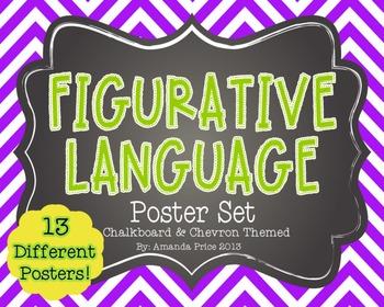 Figurative Language Posters- Set of 13- Common Core Aligned