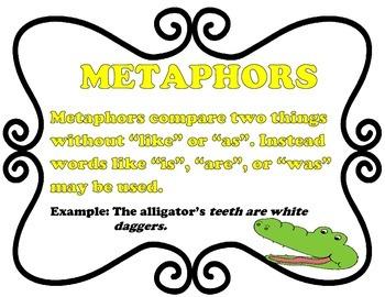 Figurative Language Posters, Similes, Idioms, Hyperbole, Metaphors, Onomatopoeia