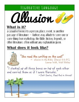 Figurative Language Posters Tropical Theme
