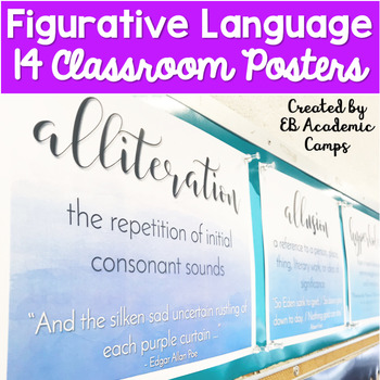 Figurative Language Posters Watercolor Blue Hues