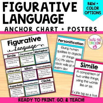 Figurative Language Anchor Chart and Poster Bundle