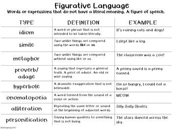 Figurative Language Posters (cool colors)