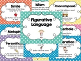 Figurative Language Posters in Polka Dots